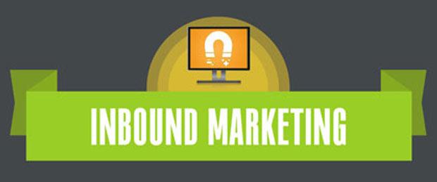 Inbound Marketing: Just a Buzzword?